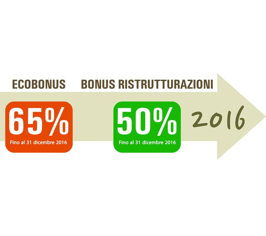 incentivi_ristrutturazioni